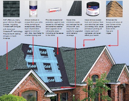 Important Layers Beneath Roofing Shingles